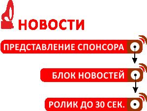 rr_novosti_struktura
